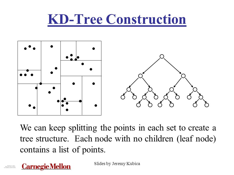 Slides by Jeremy Kubica KD-Tree Construction We can keep splitting the points in each set to create a tree structure.