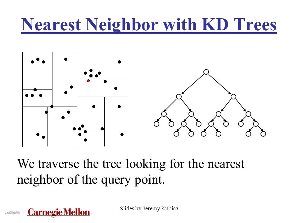 Slides by Jeremy Kubica Nearest Neighbor with KD Trees We traverse the tree looking for the nearest neighbor of the query point.