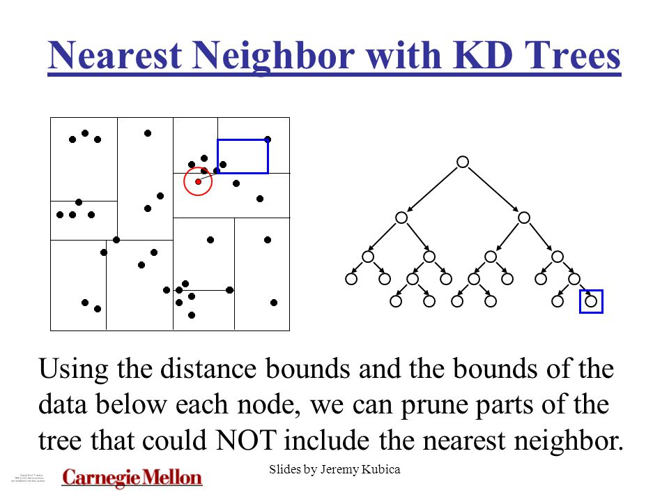 Slides by Jeremy Kubica Nearest Neighbor with KD Trees Using the distance bounds and the bounds of the data below each node, we can prune parts of the tree that could NOT include the nearest neighbor.