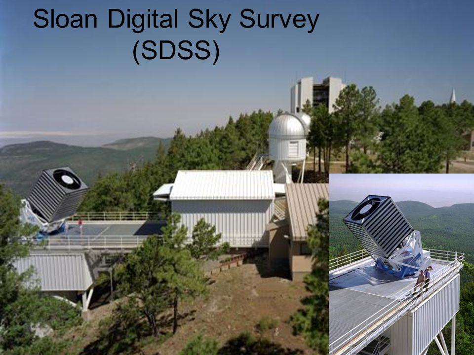 Sloan Digital Sky Survey (SDSS)