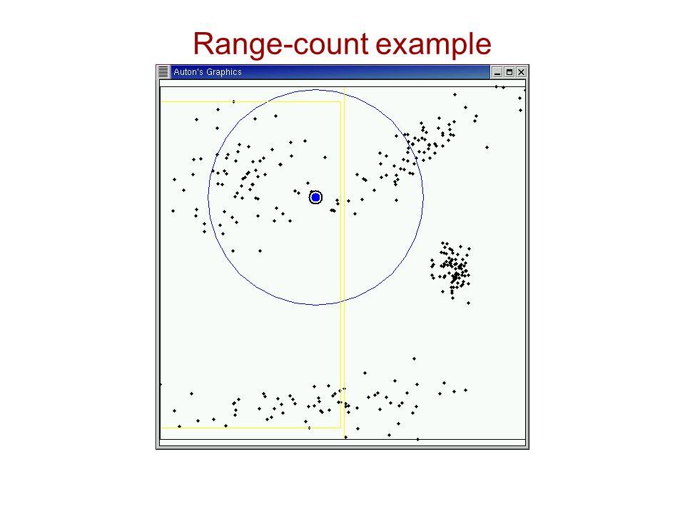 Range-count example