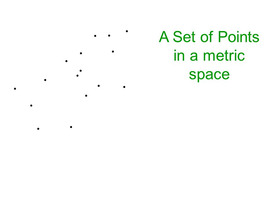 A Set of Points in a metric space