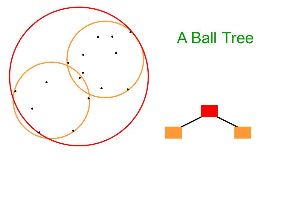 A Ball Tree