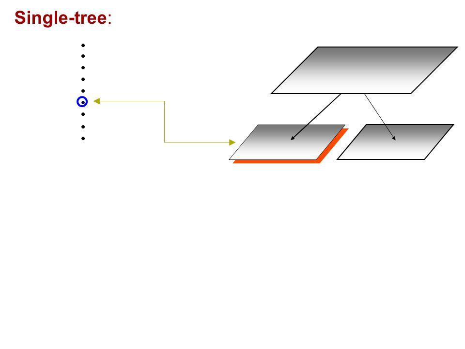 Single-tree: