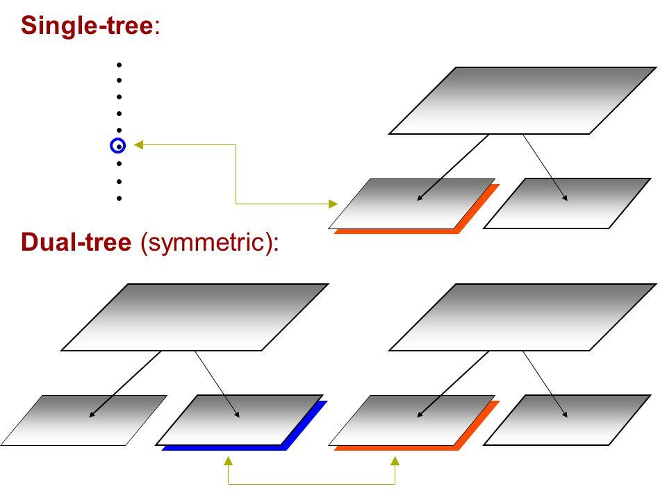 Dual-tree (symmetric):