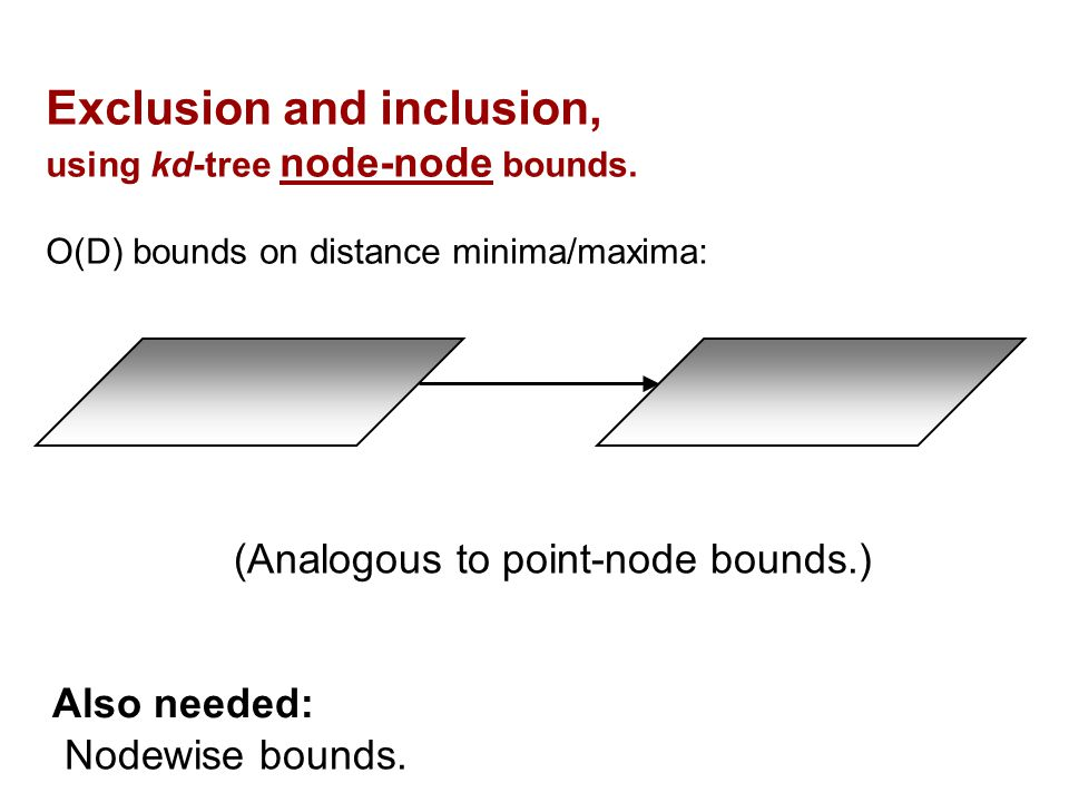 Exclusion and inclusion, using kd-tree node-node bounds.