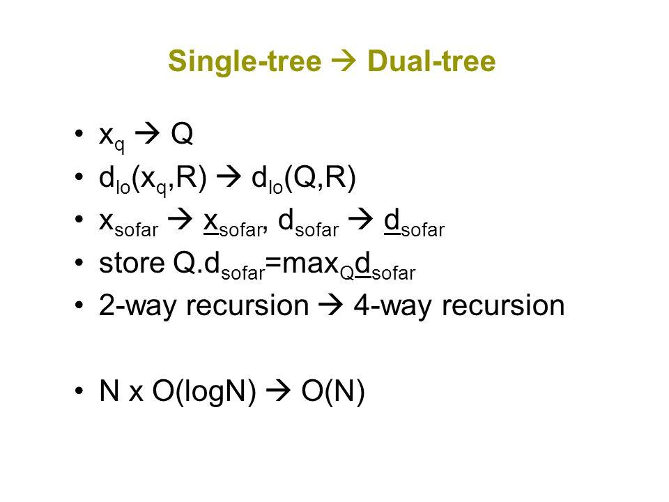 Single-tree  Dual-tree x q  Q d lo (x q,R)  d lo (Q,R) x sofar  x sofar, d sofar  d sofar store Q.d sofar =max Q d sofar 2-way recursion  4-way recursion N x O(logN)  O(N)
