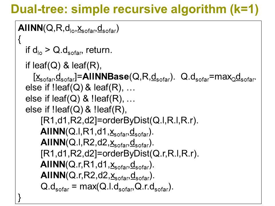 Dual-tree: simple recursive algorithm (k=1) AllNN(Q,R,d lo,x sofar,d sofar ) { if d lo > Q.d sofar, return.
