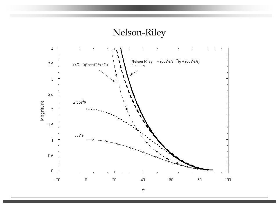 Nelson-Riley