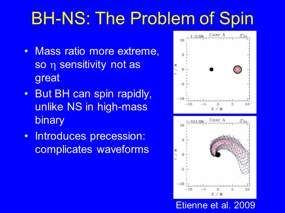 BH-NS: The Problem of Spin Mass ratio more extreme, so  sensitivity not as great But BH can spin rapidly, unlike NS in high-mass binary Introduces precession: complicates waveforms Etienne et al.