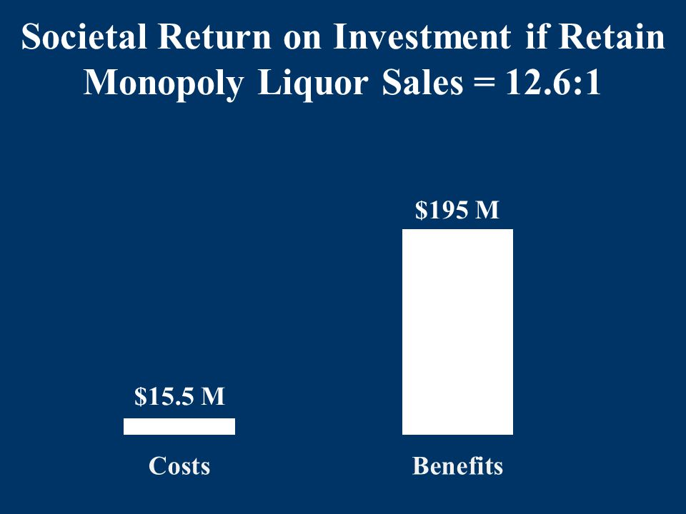 Societal Return on Investment if Retain Monopoly Liquor Sales = 12.6:1