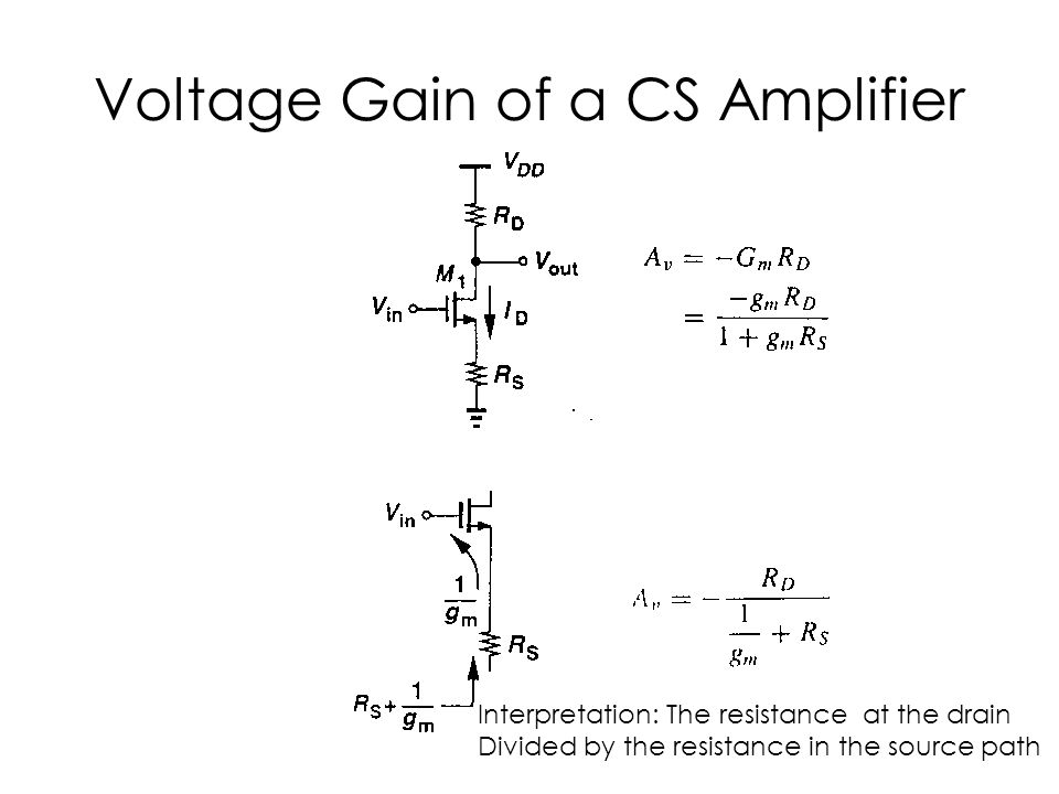 CS Stage Output Impedance Input Impedance Nodal Method – Miller Approximation – Zx method Equivalent Circuit Analysis – KCL – Dominant pole