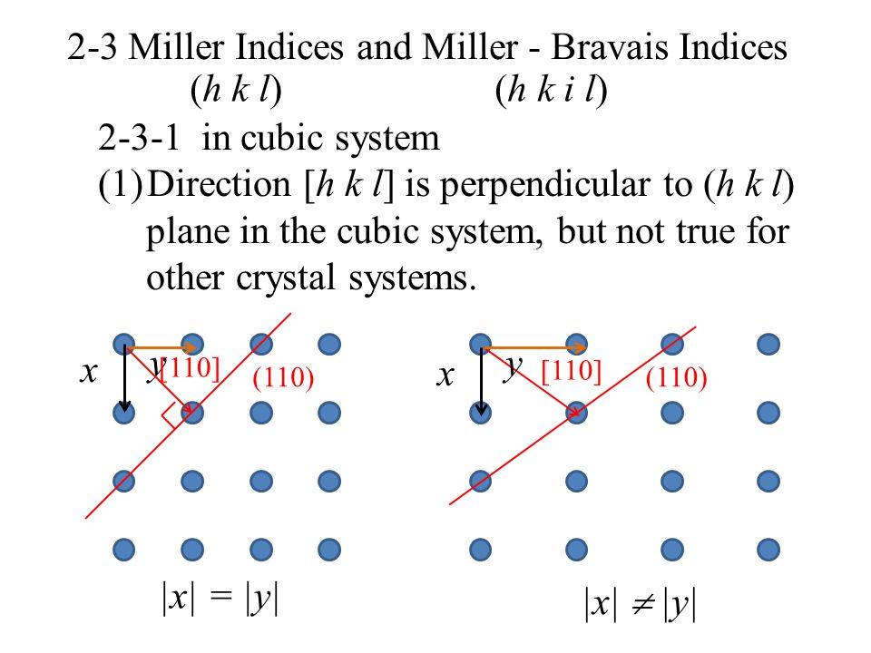 2-3 Miller Indices and Miller - Bravais Indices (h k l) (h k i l) 2-3-1 in cubic system (1)Direction [h k l] is perpendicular to (h k l) plane in the