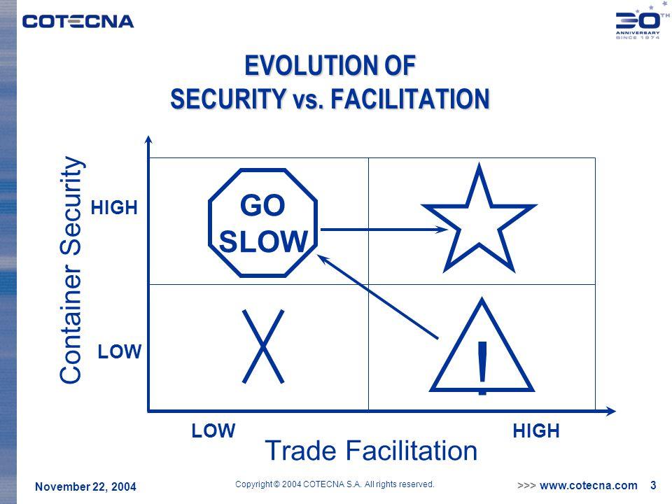 >>> www.cotecna.com 3 November 22, 2004 Copyright © 2004 COTECNA S.A. All rights reserved. EVOLUTION OF SECURITY vs. FACILITATION Trade Facilitation C