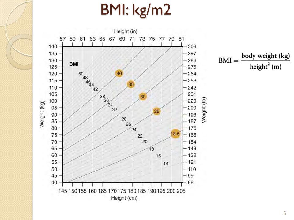 BMI: kg/m2 BMI: kg/m2 5