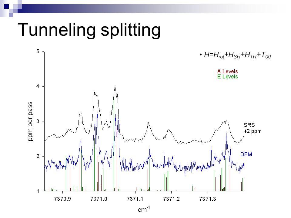 Tunneling splitting H=H rot +H SR +H TR +T 00