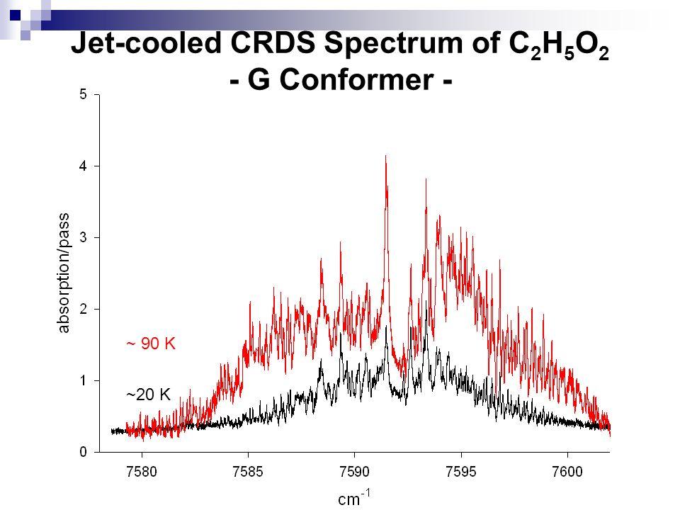 Jet-cooled CRDS Spectrum of C 2 H 5 O 2 - G Conformer - ~ 90 K ~20 K