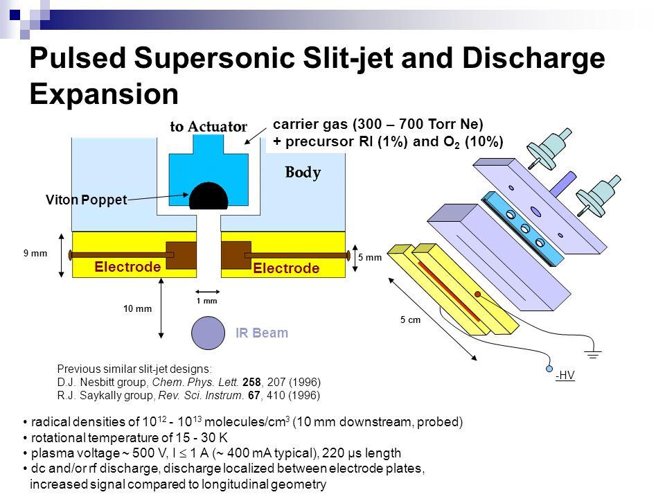 IR Beam 9 mm -HV radical densities of 10 12 - 10 13 molecules/cm 3 (10 mm downstream, probed) rotational temperature of 15 - 30 K plasma voltage ~ 500