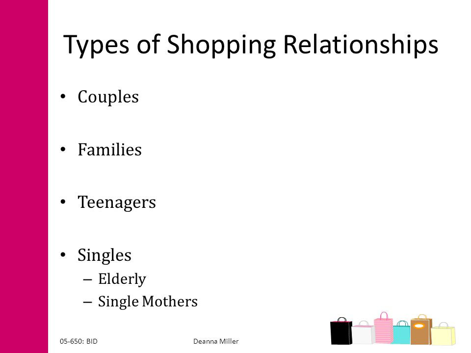 Types of Shopping Relationships Couples Families Teenagers Singles – Elderly – Single Mothers Deanna Miller05-650: BID
