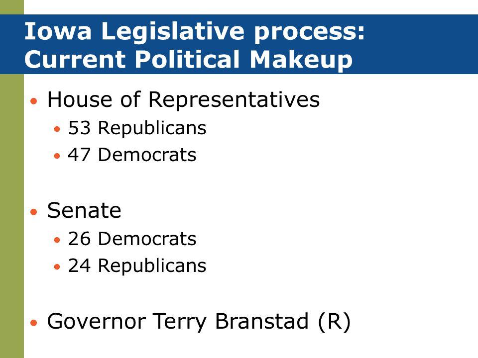 Iowa Legislative process: Current Political Makeup House of Representatives 53 Republicans 47 Democrats Senate 26 Democrats 24 Republicans Governor Terry Branstad (R)
