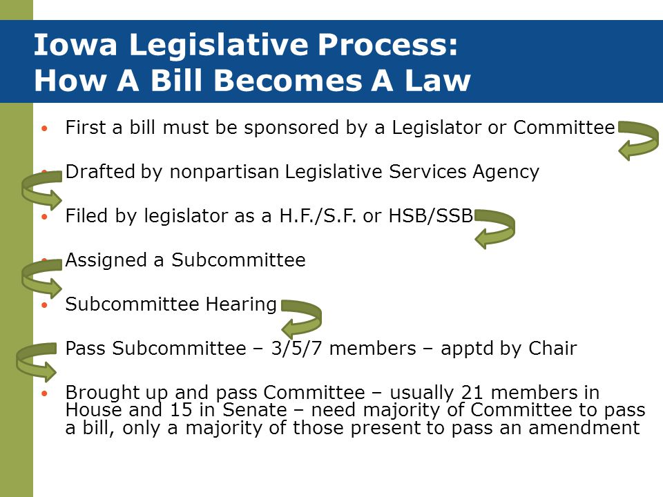 Iowa Legislative Process: How A Bill Becomes A Law First a bill must be sponsored by a Legislator or Committee Drafted by nonpartisan Legislative Serv