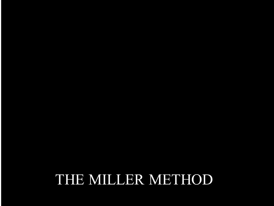 A Review of the Miller Method Jessica Jaruczyk Heather Peltack Lindsey Gallagher Caldwell College Graduate Programs in Applied Behavior Analysis http://www.youtube.com/watch?v=NzlG28B-R8Y