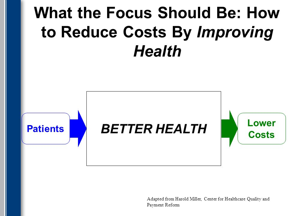 BETTER HEALTH What the Focus Should Be: How to Reduce Costs By Improving Health Patients Lower Costs Adapted from Harold Miller, Center for Healthcare Quality and Payment Reform