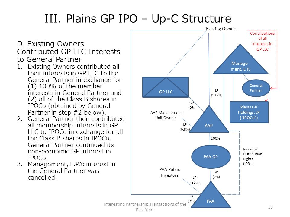 III. Plains GP IPO – Up-C Structure D. Existing Owners Contributed GP LLC Interests to General Partner 1.Existing Owners contributed all their interes