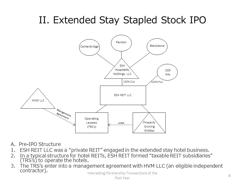 II.Extended Stay Stapled Stock IPO B.