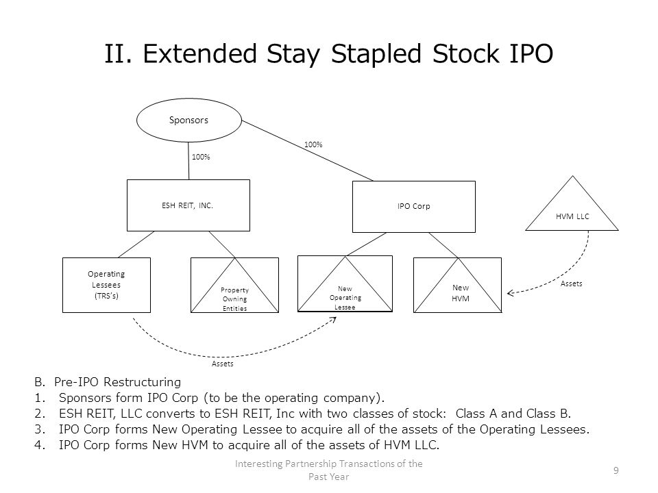 II.Extended Stay Stapled Stock IPO C.