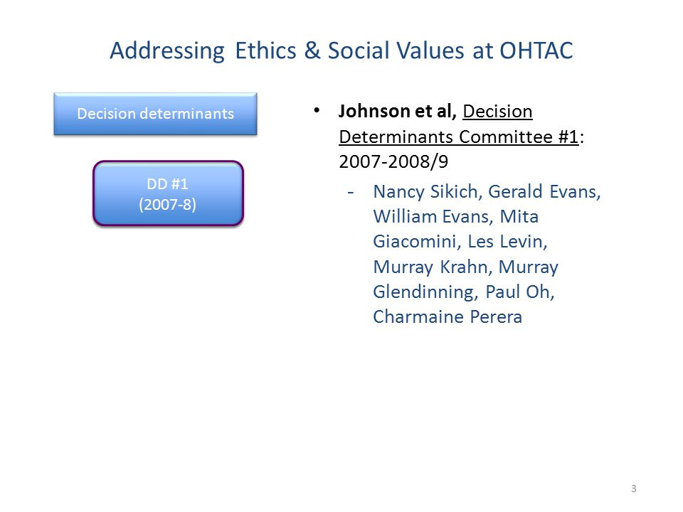Addressing Ethics & Social Values at OHTAC 3 Decision determinants DD #1 (2007-8) DD #1 (2007-8) Johnson et al, Decision Determinants Committee #1: 2007-2008/9 -Nancy Sikich, Gerald Evans, William Evans, Mita Giacomini, Les Levin, Murray Krahn, Murray Glendinning, Paul Oh, Charmaine Perera