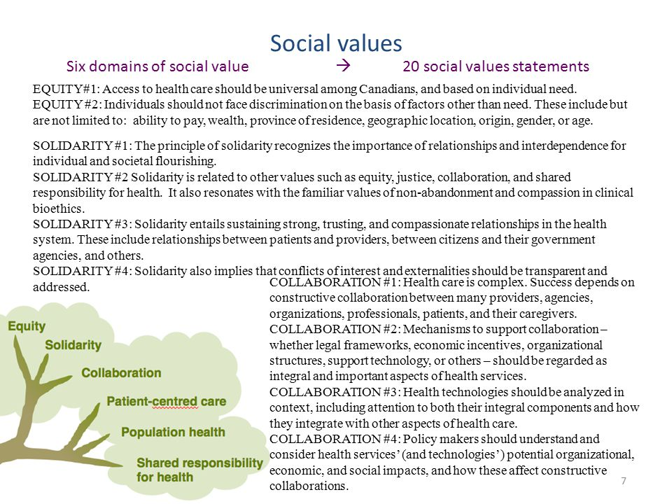 Patient-centred care Pa tient-Centred Care* Patient & public values Treating patients as persons, recognizing the relational nature of our autonomy Not disease-centred Respectful and responsive to considered preferences, needs and values A positive and supportive respect, recognizing the social resources involved in formulating and achieving valued ends Equitable & integrated care systems *Entwistle, V.