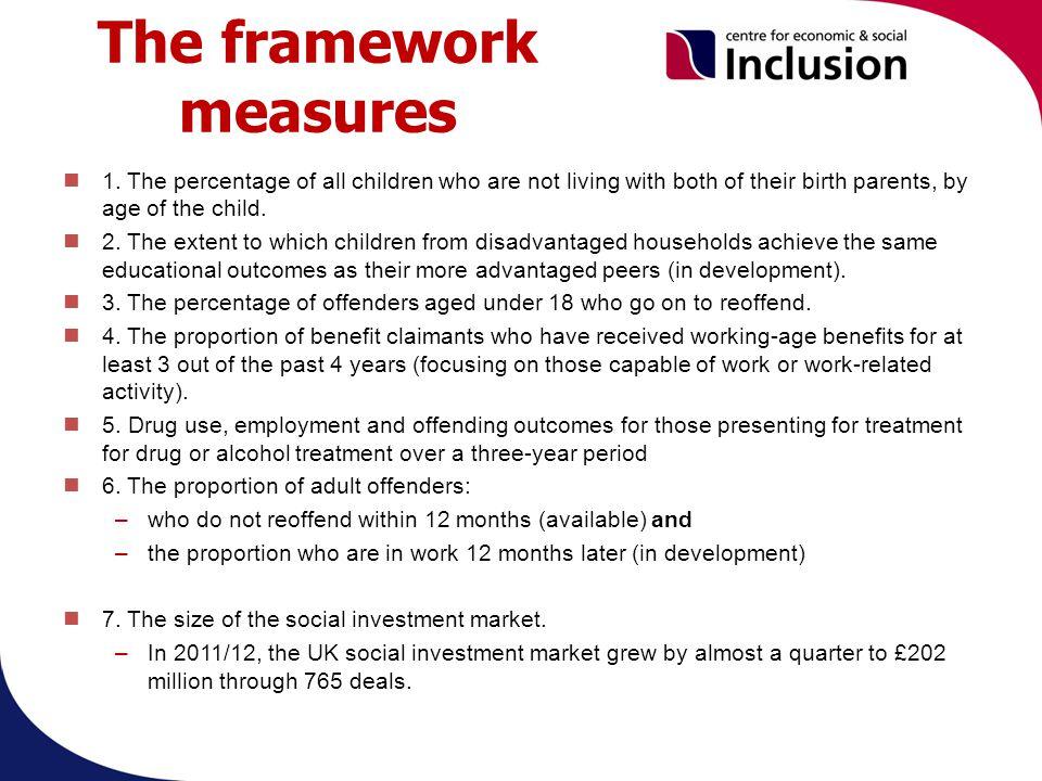 The framework measures 1.