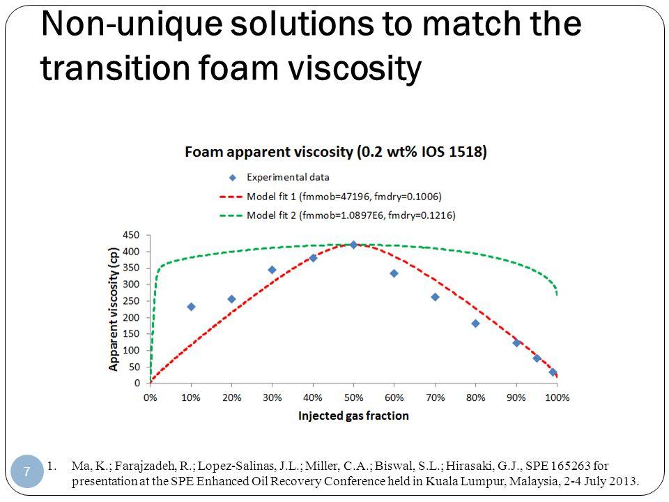 Non-unique solutions to match the transition foam viscosity 7 1.Ma, K.; Farajzadeh, R.; Lopez-Salinas, J.L.; Miller, C.A.; Biswal, S.L.; Hirasaki, G.J