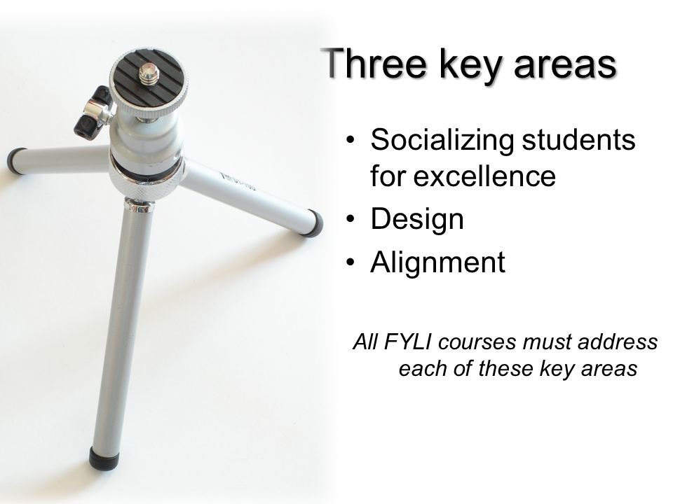 Three key areas Socializing students for excellence Design Alignment All FYLI courses must address each of these key areas