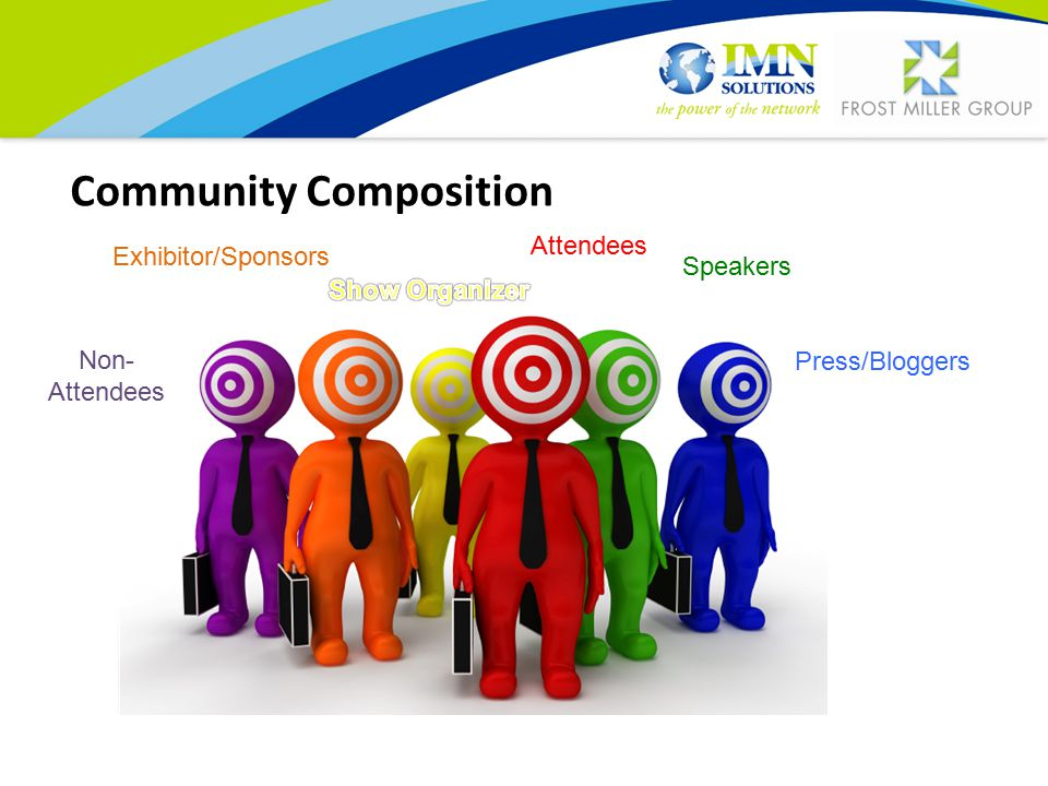 Community Composition Non- Attendees Exhibitor/Sponsors Attendees Speakers Press/Bloggers