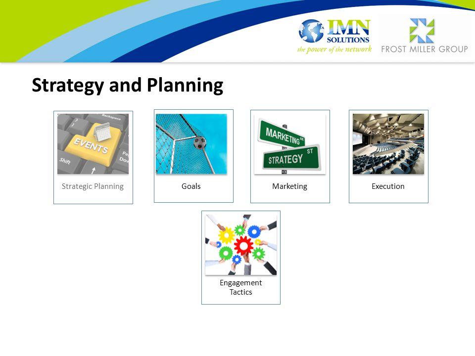 Strategy and Planning Strategic PlanningGoalsMarketingExecution Engagement Tactics
