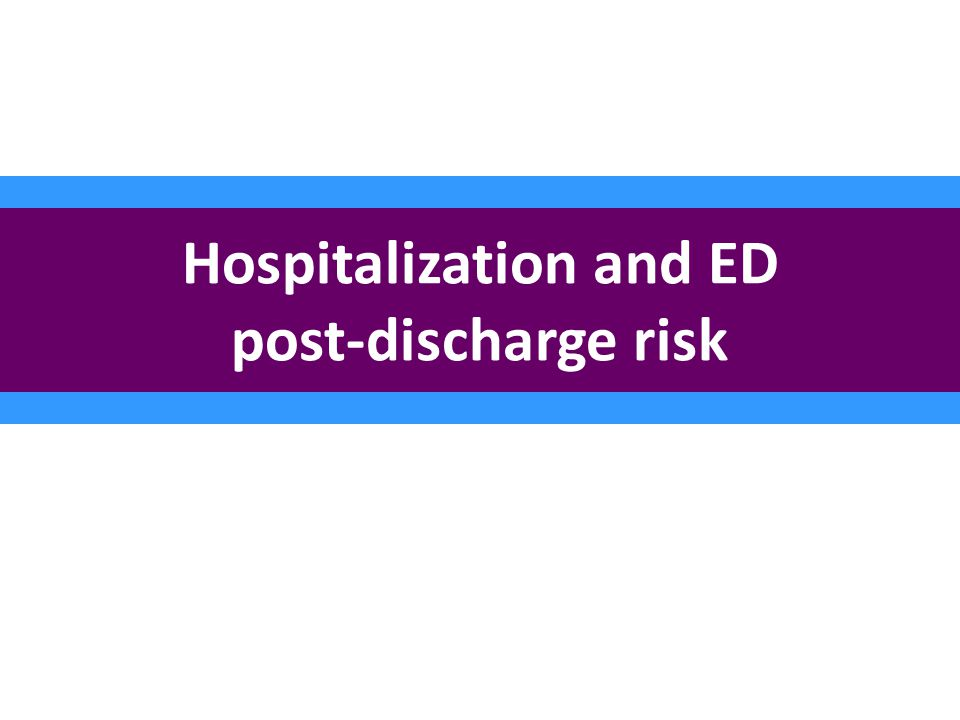 Hospitalization and ED post-discharge risk