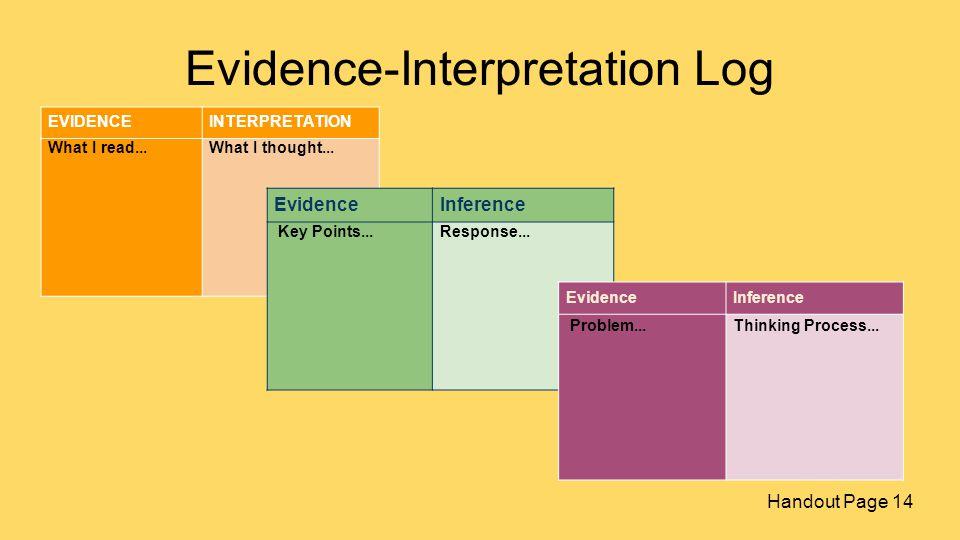 Evidence-Interpretation Log EVIDENCEINTERPRETATION What I read... What I thought... EvidenceInference Key Points... Response... EvidenceInference Prob