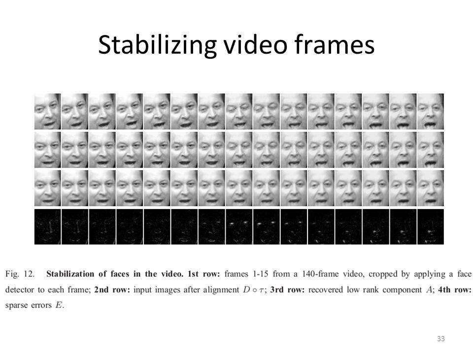Stabilizing video frames 33