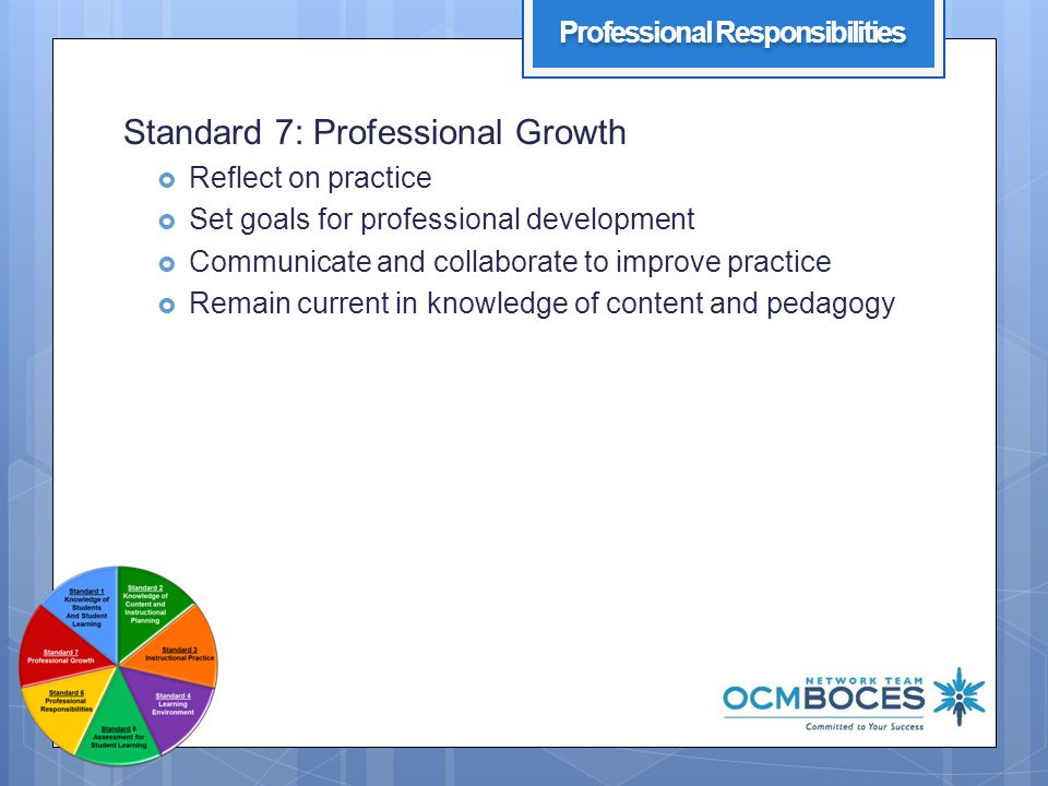 10 Standard 7: Professional Growth  Reflect on practice  Set goals for professional development  Communicate and collaborate to improve practice  Remain current in knowledge of content and pedagogy Professional Responsibilities