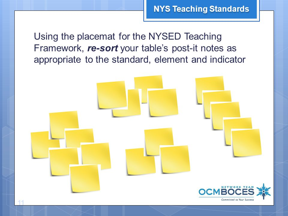 Using the placemat for the NYSED Teaching Framework, re-sort your table's post-it notes as appropriate to the standard, element and indicator 11 NYS Teaching Standards