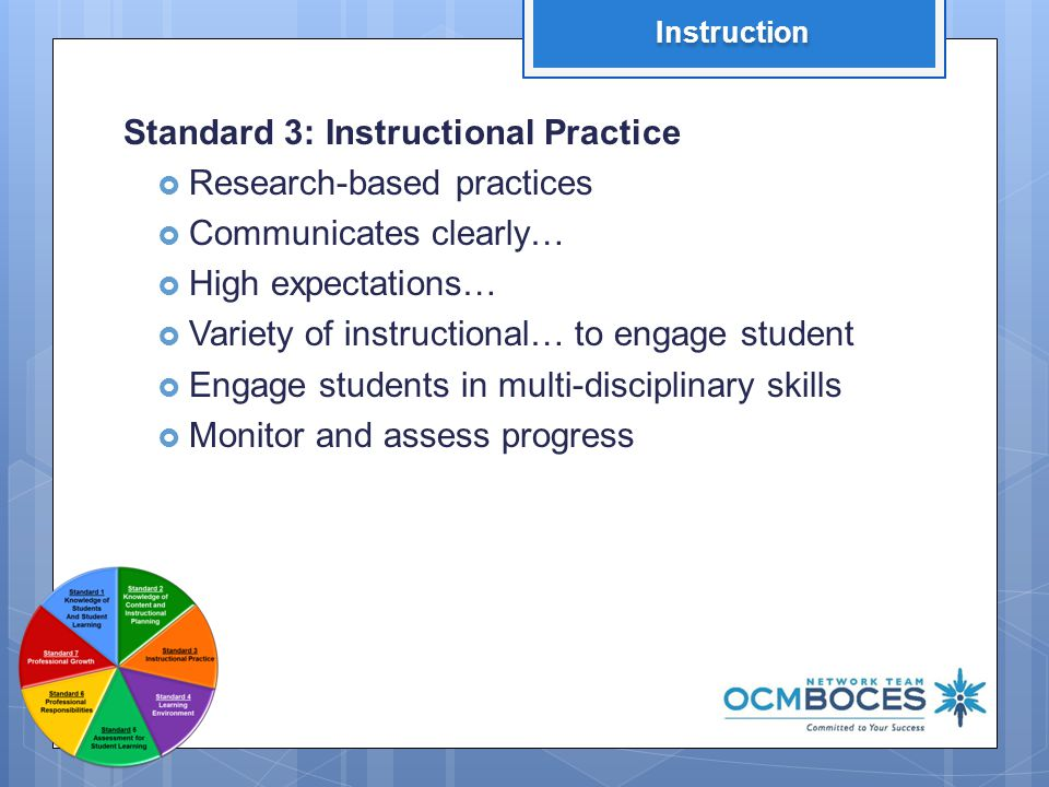 6 Standard 3: Instructional Practice  Research-based practices  Communicates clearly…  High expectations…  Variety of instructional… to engage student  Engage students in multi-disciplinary skills  Monitor and assess progress Instruction