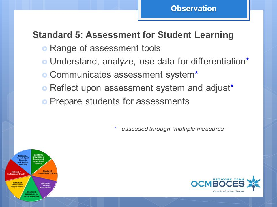 8 Standard 5: Assessment for Student Learning  Range of assessment tools  Understand, analyze, use data for differentiation*  Communicates assessment system*  Reflect upon assessment system and adjust*  Prepare students for assessments * - assessed through multiple measures Observation