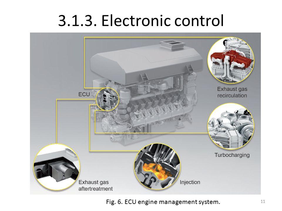 3.1.3. Electronic control Fig. 6. ECU engine management system. 11
