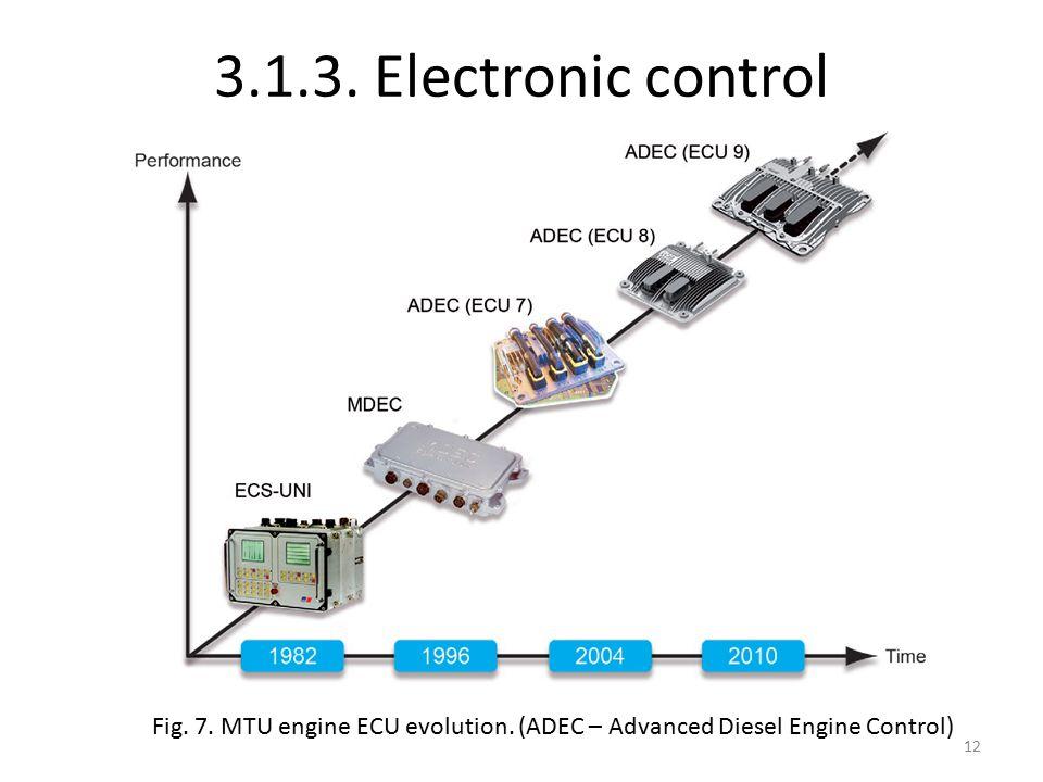 3.1.3. Electronic control Fig. 7. MTU engine ECU evolution. (ADEC – Advanced Diesel Engine Control) 12