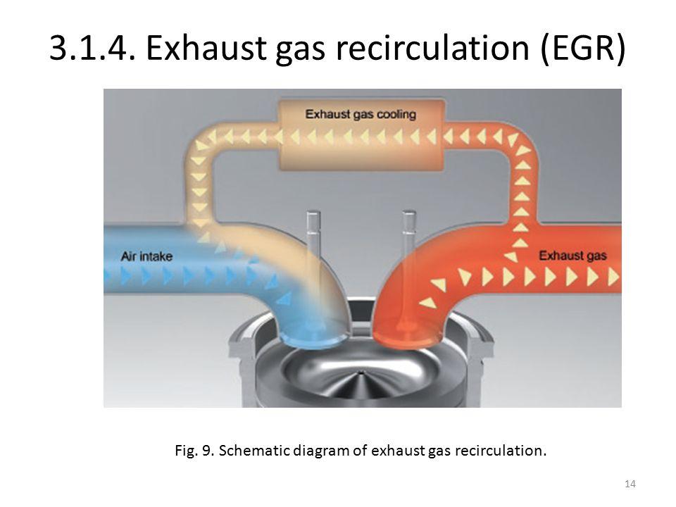 3.1.4. Exhaust gas recirculation (EGR) Fig. 9. Schematic diagram of exhaust gas recirculation. 14