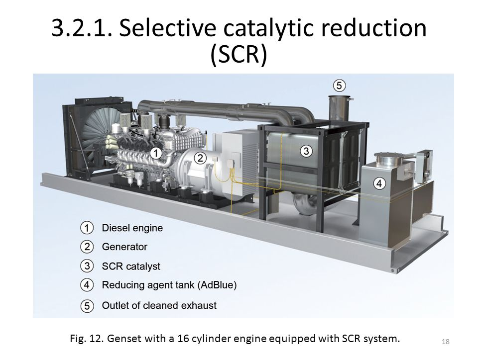 3.2.1. Selective catalytic reduction (SCR) Fig. 12.