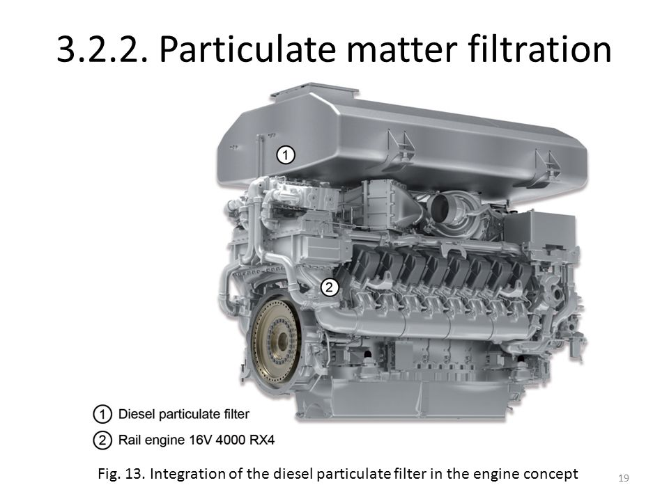 3.2.2. Particulate matter filtration Fig. 13. Integration of the diesel particulate filter in the engine concept 19