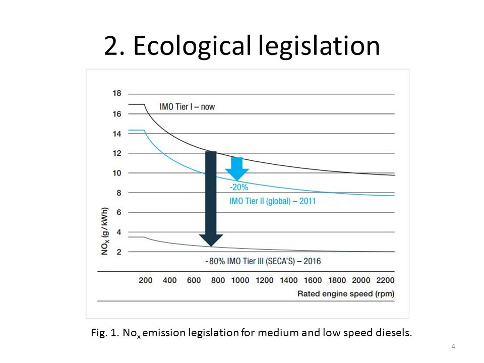 2. Ecological legislation Fig. 1. No x emission legislation for medium and low speed diesels. 4